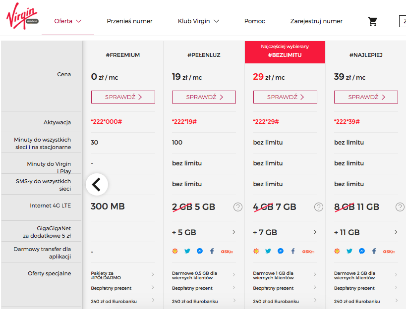 тарифы virgin mobile польша